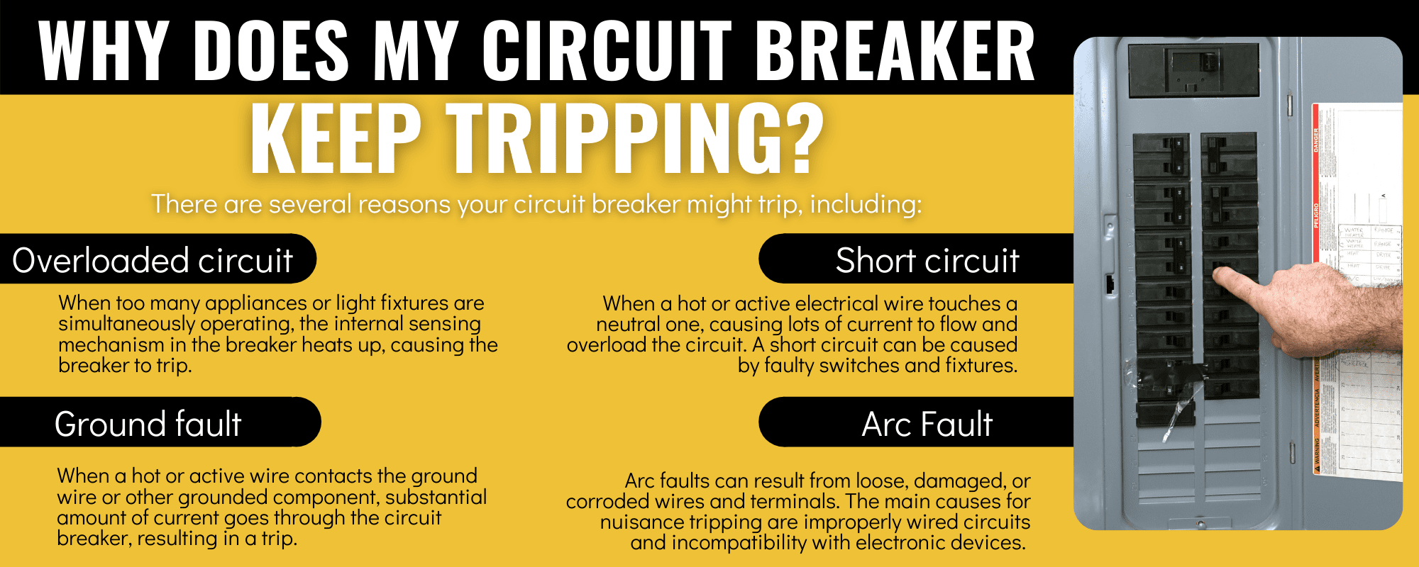 infographic depicting reasons for circuit breaker trips